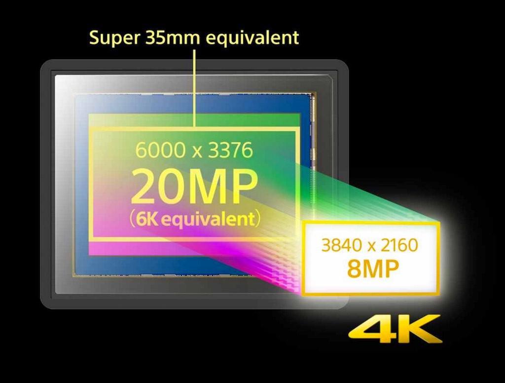 sony a6300 4k video